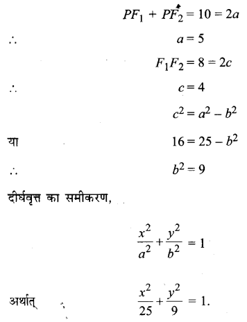 UP Board Solutions for Class 11 Maths Chapter 11 Conic Sections 7.1
