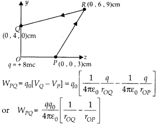 NCERT Solutions for Class 12 Physics Chapter 2 Electrostatic Potential and Capacitance 13