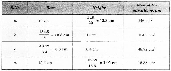 NCERT Solutions for Class 7 Maths Chapter 11 Perimeter and Area 23