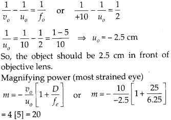 NCERT Solutions for Class 12 Physics Chapter 9 Ray Optics and Optical Instruments 21