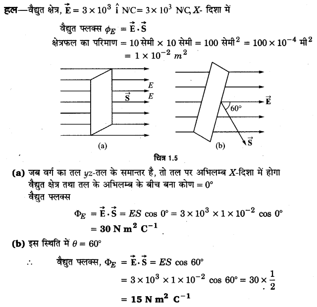 UP Board Solutions for Class 12 Physics Chapter 1 Electric Charges and Fields Q15