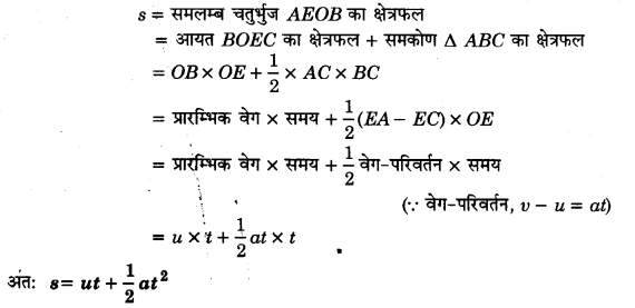 UP Board Solutions for Class 11 Physics Chapter 3 Motion in a Straight Line v4c