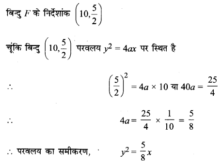 UP Board Solutions for Class 11 Maths Chapter 11 Conic Sections 2.1