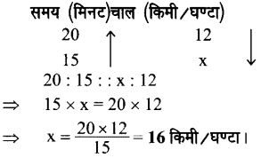UP Board Solutions for Class 7 Maths Chapter 7 वाणिज्य गणित 11