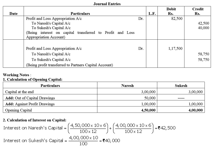 TS Grewal Accountancy Class 12 Solutions Chapter 1 Accounting for Partnership Firms - Fundamentals Q22
