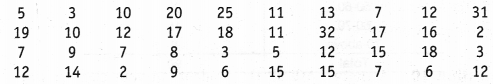 NCERT Solutions for Class 9 Maths Chapter 15 Probability 8