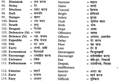 UP Board Solutions for Class 11 English Vocabulary Chapter 6 Antonyms 7