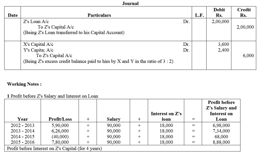 TS Grewal Accountancy Class 12 Solutions Chapter 1 Accounting for Partnership Firms - Fundamentals Q76
