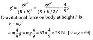 NCERT Solutions for Class 11 Physics Chapter 8 Gravitation 12