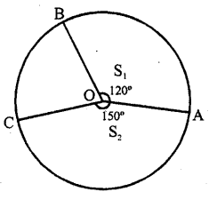 RD Sharma Class 10 Solutions Chapter 13 Areas Related to Circles MCQS -34G