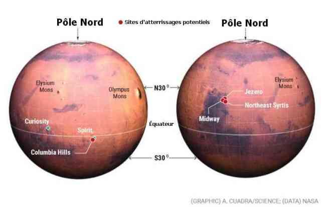 mars-sites-rover