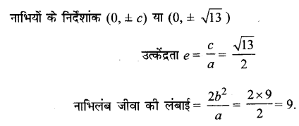 UP Board Solutions for Class 11 Maths Chapter 11 Conic Sections 11.4 3.1
