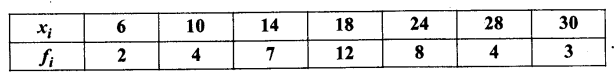 UP Board Solutions for Class 11 Maths Chapter 15 Statistics 15.2 4