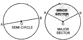 Selina Concise Mathematicsclass 6 ICSE Solutions - The Circle -p4