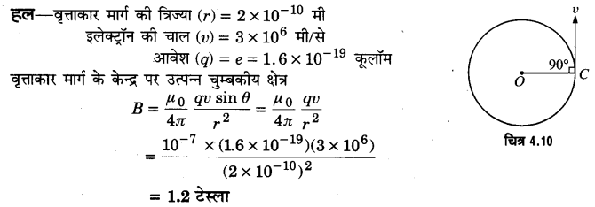 UP Board Solutions for Class 12 Physics Chapter 4 Moving Charges and Magnetism SAQ 7
