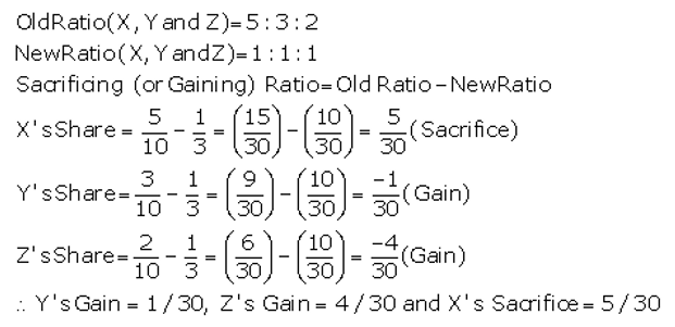 TS Grewal Accountancy Class 12 Solutions Chapter 3 Change in Profit Sharing Ratio Among the Existing Partners Q3