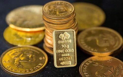 黃金,美元FOMC