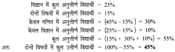 UP Board Solutions for Class 7 Maths Chapter 7 वाणिज्य गणित 93