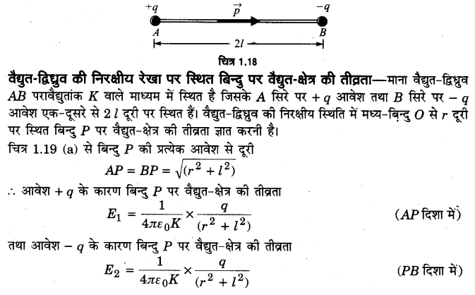 UP Board Solutions for Class 12 Physics Chapter 1 Electric Charges and Fields LAQ 2