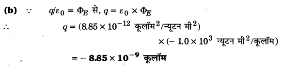 UP Board Solutions for Class 12 Physics Chapter 1 Electric Charges and Fields Q20