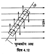 UP Board Solutions for Class 12 Physics Chapter 4 Moving Charges and Magnetism SAQ 12