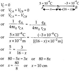 NCERT Solutions for Class 12 Physics Chapter 2 Electrostatic Potential and Capacitance 1
