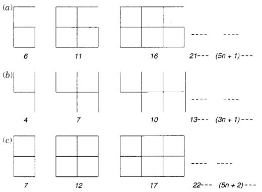 NCERT Solutions for Class 7 Maths Chapter 12 Algebraic Expressions 39