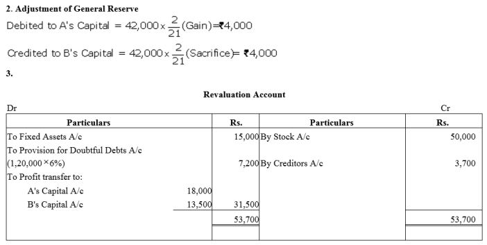 TS Grewal Accountancy Class 12 Solutions Chapter 3 Change in Profit Sharing Ratio Among the Existing Partners Q27.3