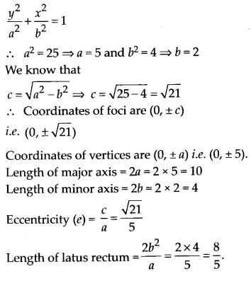 NCERT Solutions for Class 11 Maths Chapter 11 Conic Sections 12