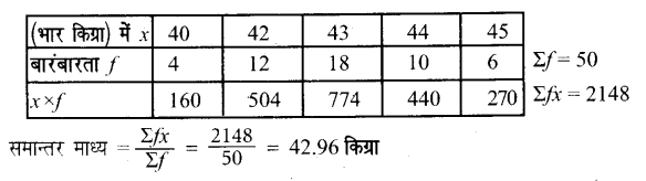 UP Board Solutions for Class 7 Maths Chapter 3 साँख्यिकी 9