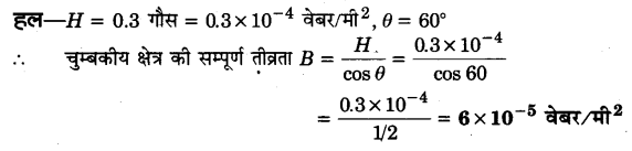 UP Board Solutions for Class 12 Physics Chapter 5 Magnetism and Matter VSAQ 14