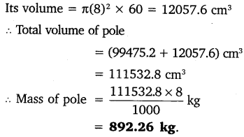 NCERT Solutions for Class 10 Maths Chapter 13 Surface Areas and Volumes 21