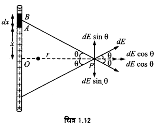 UP Board Solutions for Class 12 Physics Chapter 1 Electric Charges and Fields Q30