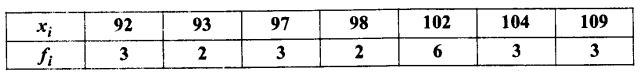 UP Board Solutions for Class 11 Maths Chapter 15 Statistics 15.2 5