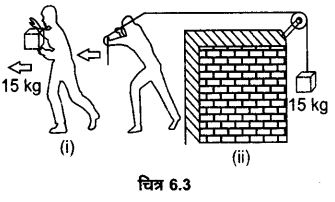 UP Board Solutions for Class 11 Physics Chapter 6 Work Energy and power 7