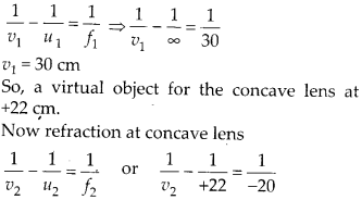 NCERT Solutions for Class 12 Physics Chapter 9 Ray Optics and Optical Instruments 50