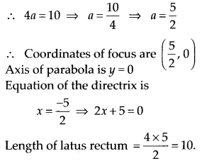 NCERT Solutions for Class 11 Maths Chapter 11 Conic Sections 7