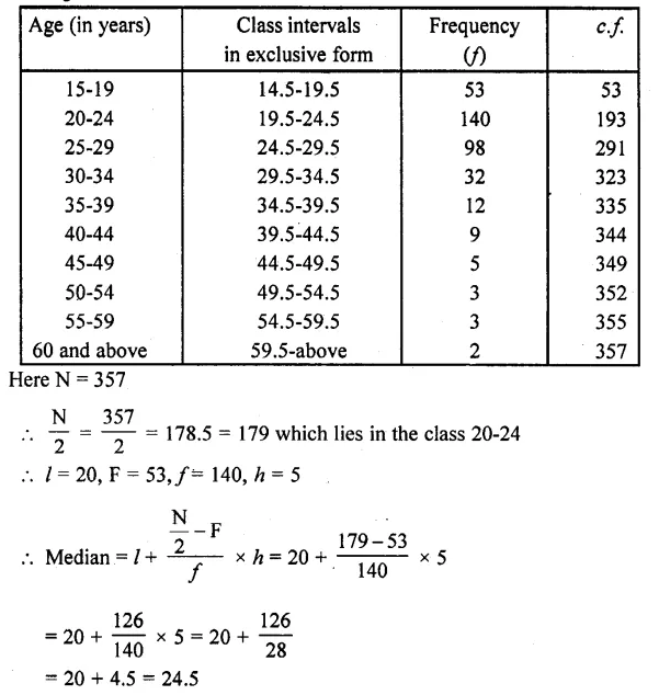 RD Sharma Class 10 Solutions Chapter 15 Statistics Ex 15.4 7a