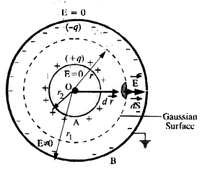 NCERT Solutions for Class 12 physics Chapter 2.42