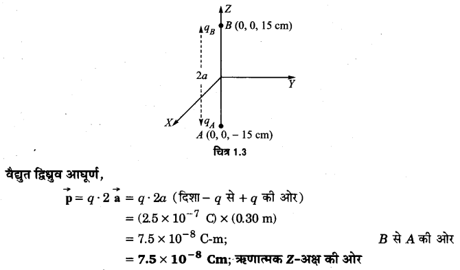 UP Board Solutions for Class 12 Physics Chapter 1 Electric Charges and Fields Q9