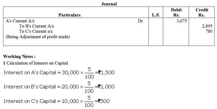 TS Grewal Accountancy Class 12 Solutions Chapter 1 Accounting for Partnership Firms - Fundamentals Q70