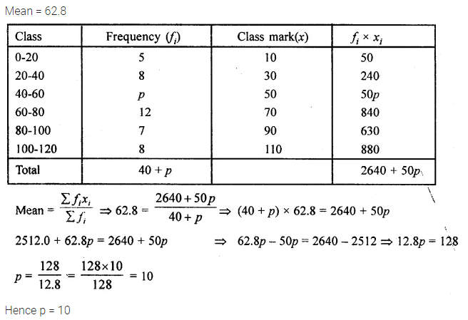ML Aggarwal Class 10 Solutions for ICSE Maths Chapter 23 Measures of Central Tendency Chapter Test 11