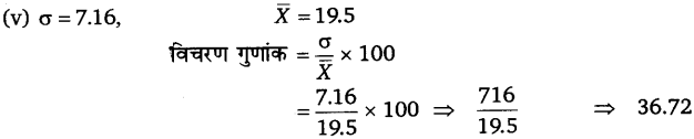 UP Board Solutions for Class 11 Economics Statistics for Economics Chapter 6 Measures of Dispersion 24