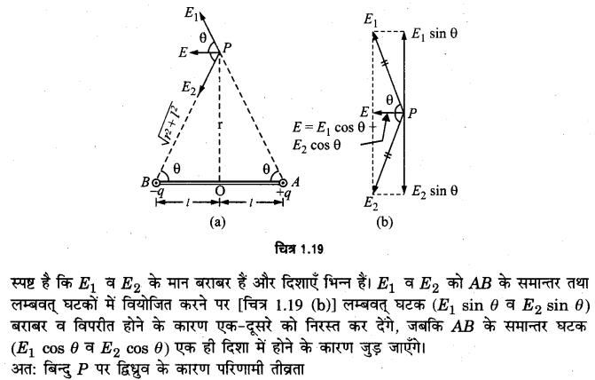 UP Board Solutions for Class 12 Physics Chapter 1 Electric Charges and Fields LAQ 2.1