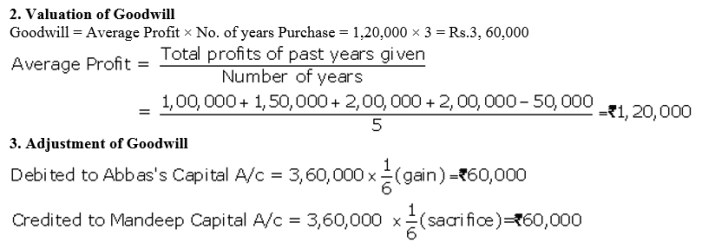 TS Grewal Accountancy Class 12 Solutions Chapter 3 Change in Profit Sharing Ratio Among the Existing Partners Q7.1