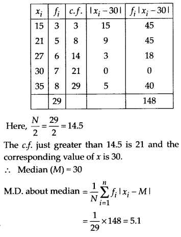 NCERT Solutions for Class 11 Maths Chapter 15 Statistics 14