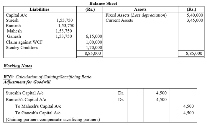 TS Grewal Accountancy Class 12 Solutions Chapter 3 Change in Profit Sharing Ratio Among the Existing Partners Q31.1