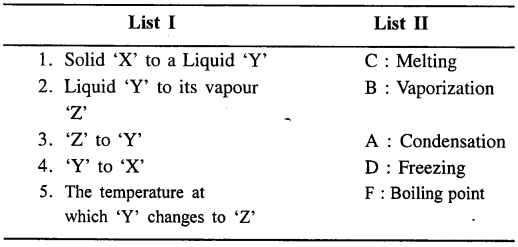 Selina Concise Chemistry Class 6 ICSE Solutions - Scatter-f5a