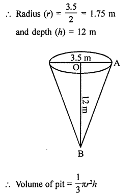 RD Sharma Class 9 Solutions Chapter 20 Surface Areas and Volume of A Right Circular Cone