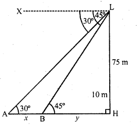 RD Sharma Class 10 Solutions Chapter 12 Heights and Distances Ex 12.1 - 29